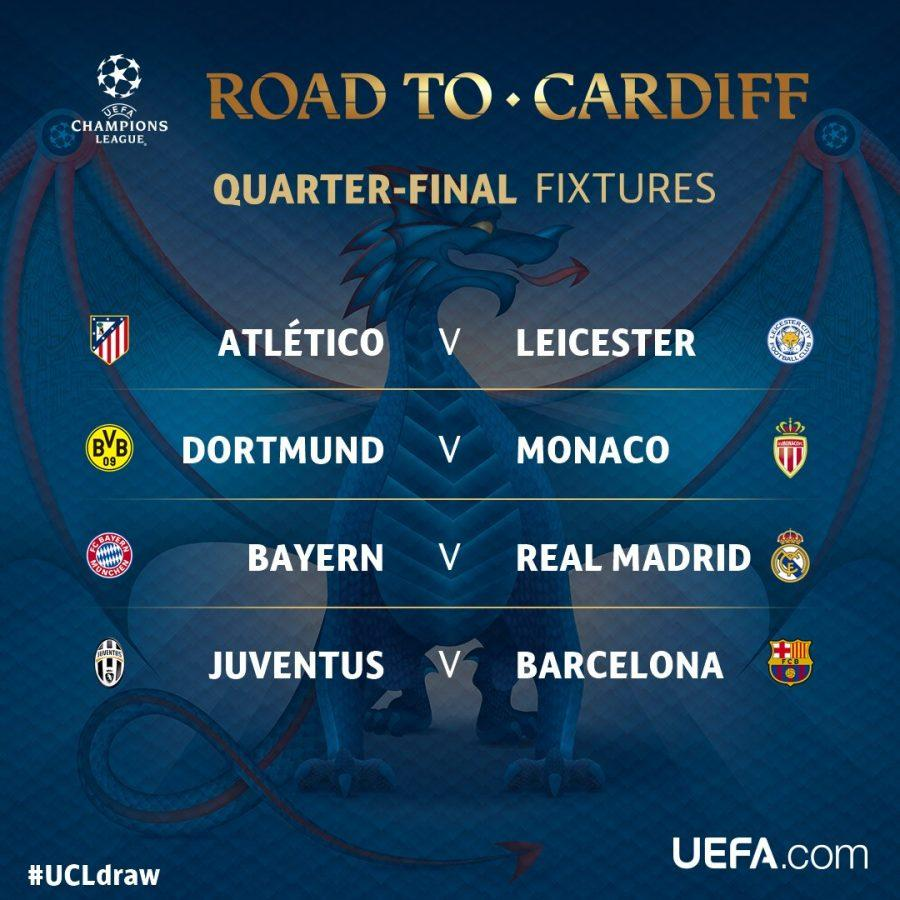 The draw for the Champions League Quarter Finals!