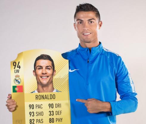 Cristiano Ronaldo is the new face of FIFA 18.