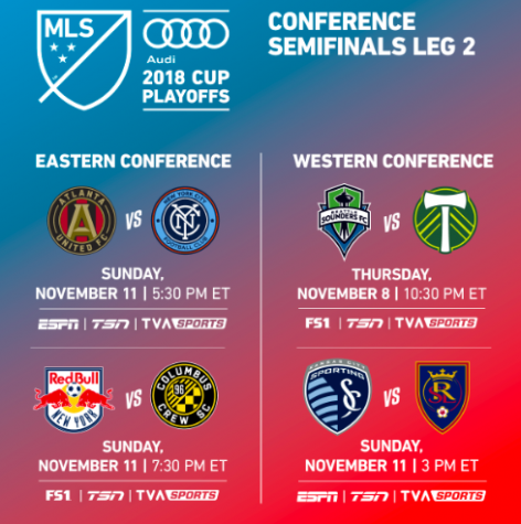 MLS playoffs: Conference Semifinals Second Round Leg